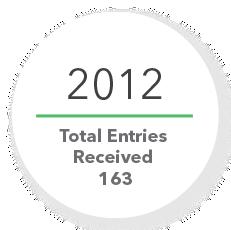 Stats 2012