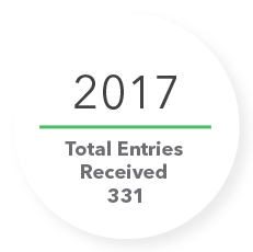 Stats 2017